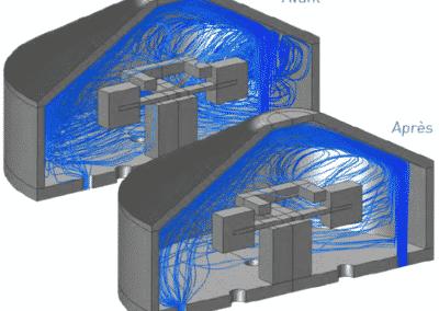 Simulation et optimisation de l'écoulement turbulent
