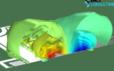 Modelling a MEMS device